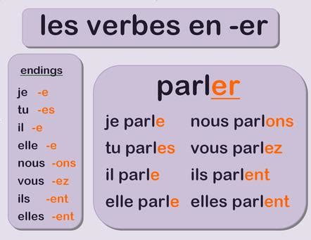 er verb pattern french french conjugation linguaworld in