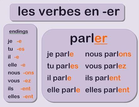 verbe pattern en francais french conjugation linguaworld in