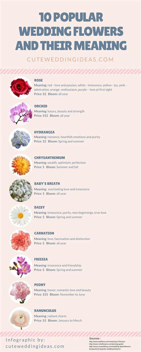 Best 25  Magnolia bouquet ideas on Pinterest   Magnolia