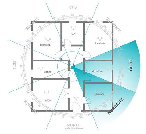 orientaci n cama feng shui feng shui dormitorio orientacion cama feng shui