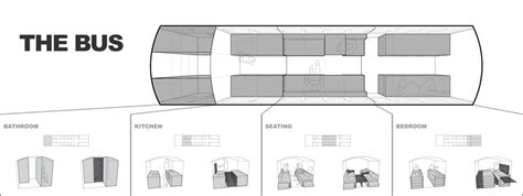 bus motorhome floor plans bus home layout interior design ideas