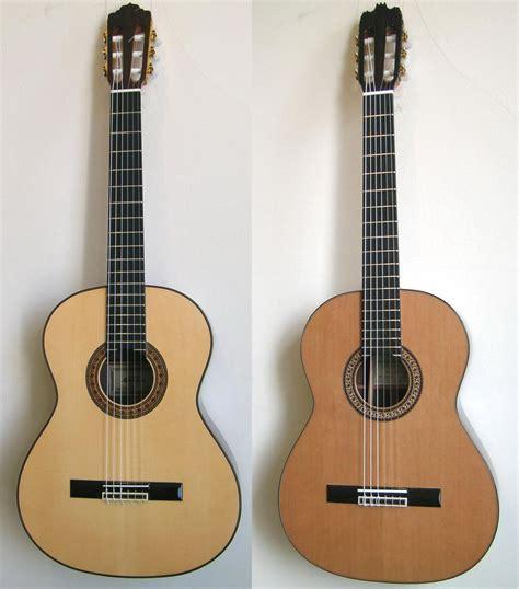 Guitar Gitar gitar klasik bahasa melayu ensiklopedia bebas