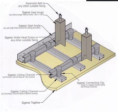 Harga Furring Channel dunia bahan bangunan bandung harga besi hollow plafon