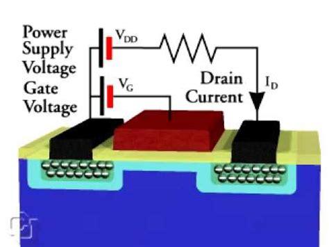 mosfet transistor work mosfet transistor
