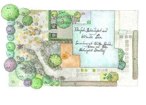 bird s eye view sketch of indoor outdoor house interior design ideas clever landscaping practical ideas in application
