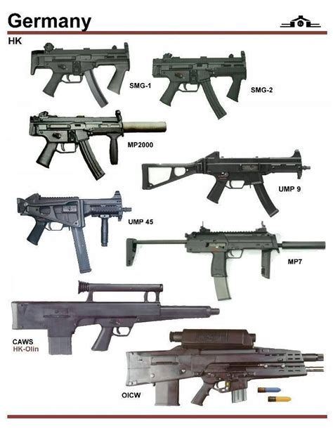 Swiss Army 3008 Black 17 best ideas about guns 2017 on
