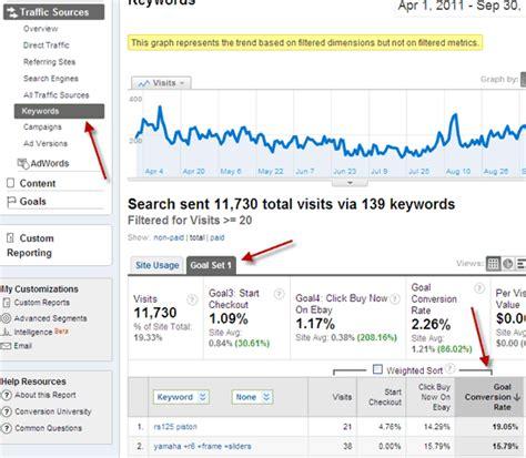 Search Engine Optimization Keywords by Organic Keywords The Step In Search Engine