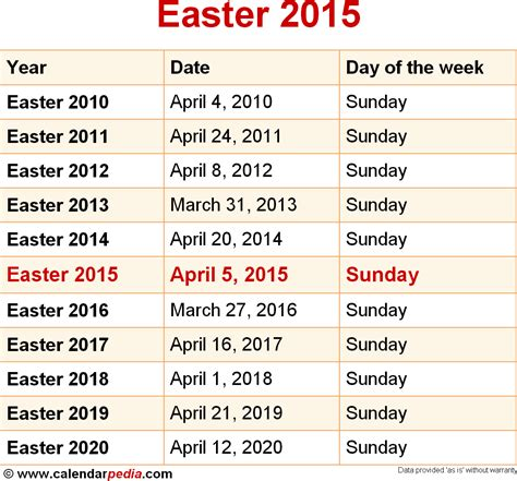 Calendar When Is Easter 2015 When Is Easter 2016 2017 Date Of Easter 2016