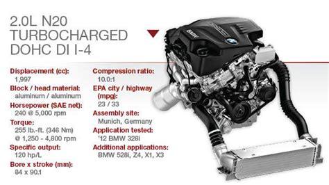 bmw n20 problems bmw 2 0l n20 turbocharged dohc i 4 technology content