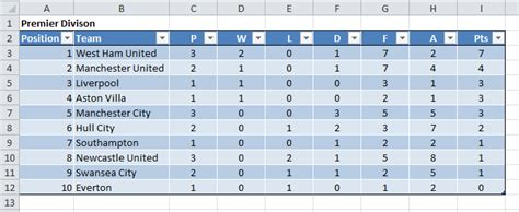 soccer league tables ms office tips create an excel soccer league table generator