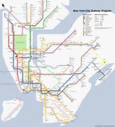 How To Read New York Subway Map by New York Subway Map