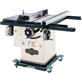 review shop fox w1677 3hp cabinet saw by knotscott
