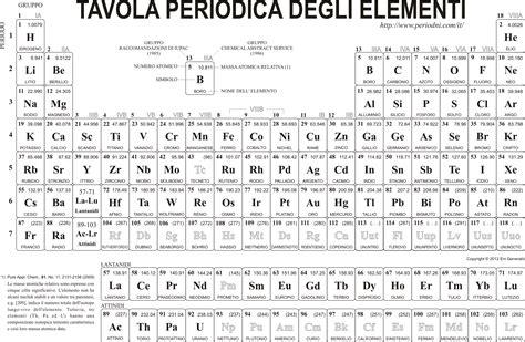 tavola periodica pin tavola periodica degli elementi pdf on