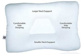 best pillow for neck and shoulder pillow reviewer