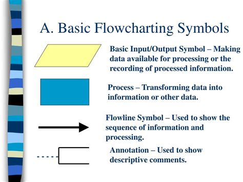 basic flowcharting symbols ppt chapter 2 systems techniques and documentation