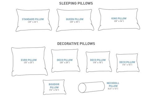 Top Tips for Arranging Pillows on Your Bed Functional and Decorative