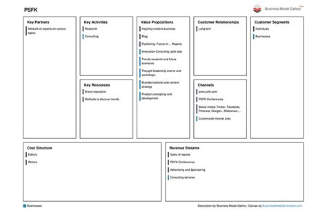 Consultancy Business Plan Template Race Digital Marketing Planning Framework Powerpoint Consulting Business Model Template