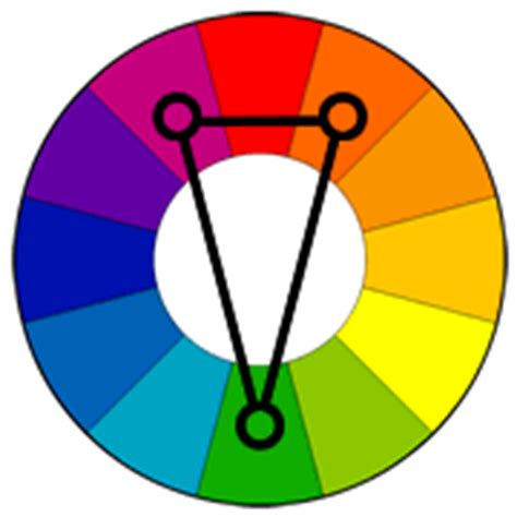 split complementary color scheme basic color schemes color theory introduction