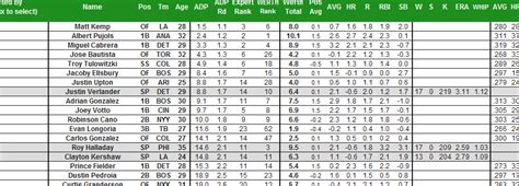 Baseball Statistics Spreadsheet by Baseball Stats Spreadsheet Gse Bookbinder Co