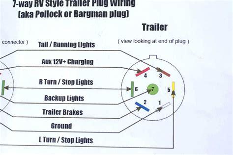 Wiring Diagram For Trailer Plug 7 Pin Bookingritzcarlton
