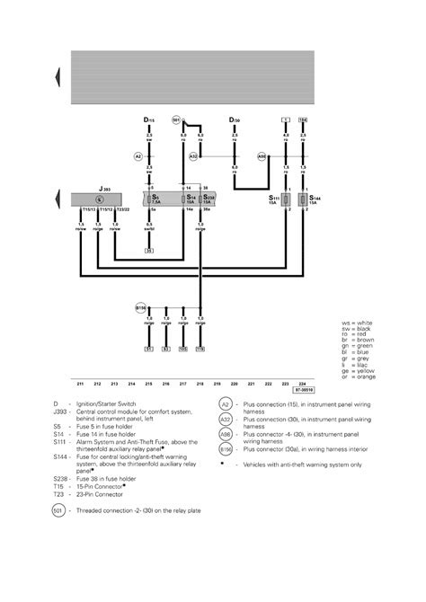 s14 fuse box diagram air horn wiring schematic