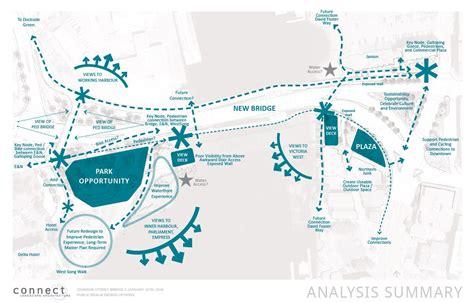 workshop layout planning and analysis plazas pathways public spaces johnson street bridge