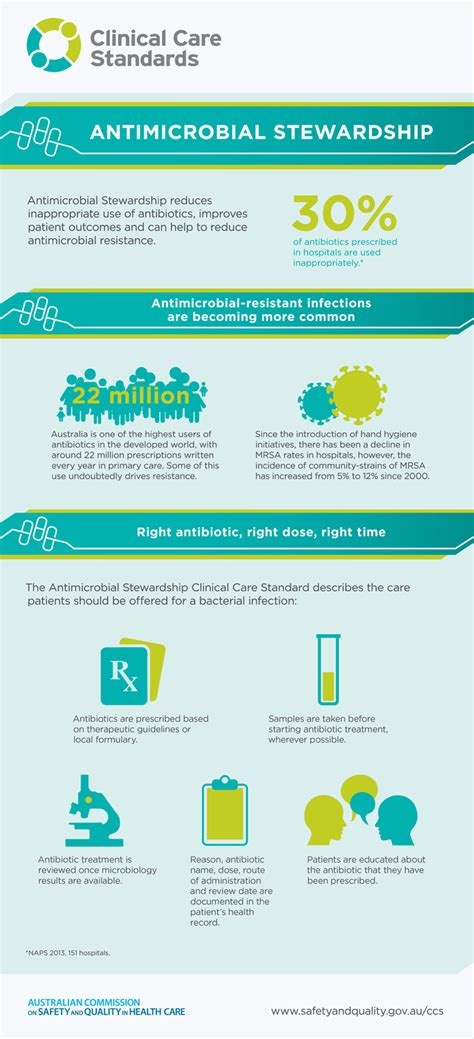 Antimicrobial Resistance Safety And Quality Antimicrobial Stewardship Policy Template