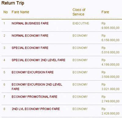 tiket bussiness garuda booking tiket pesawat garuda air