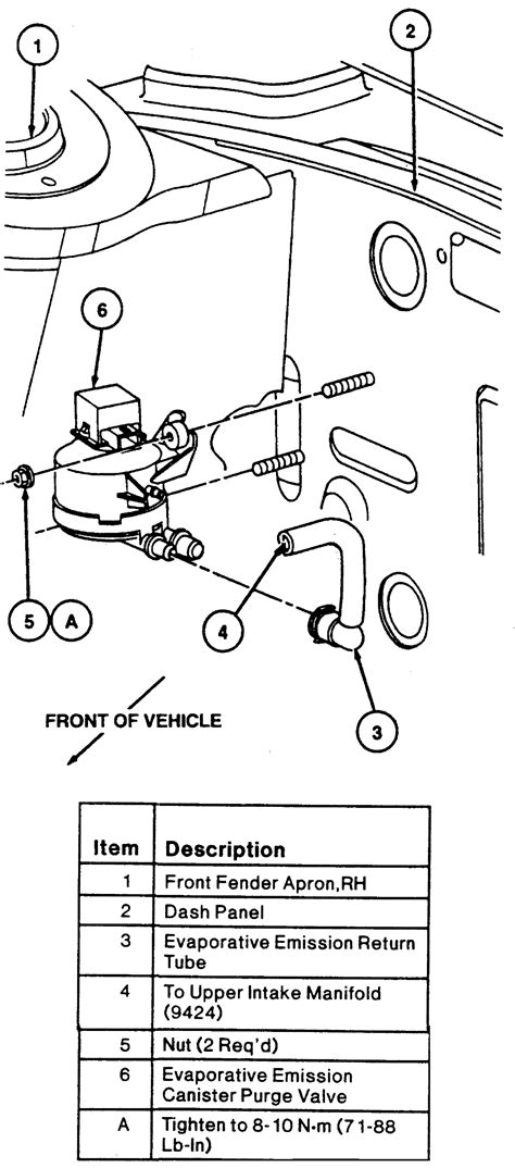 1988 Chevrolet Truck C1500 1/2 ton P/U 2WD 5.7L TBI OHV