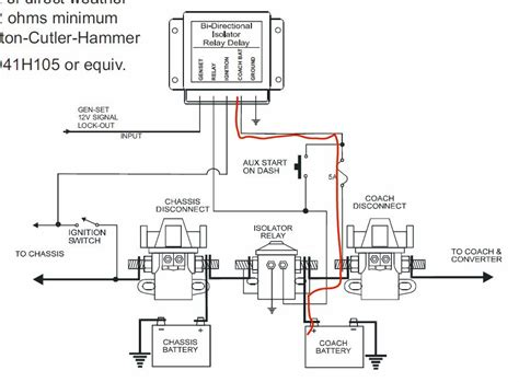 Newmar Rv Wiring Diagrams Engine Wiring Diagram Images