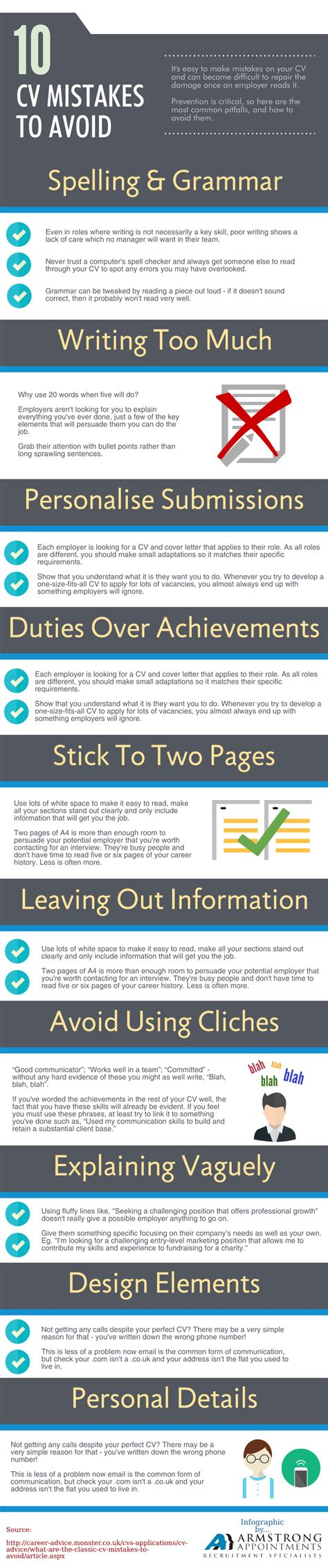 top 10 most common cv mistakes to avoid infographic