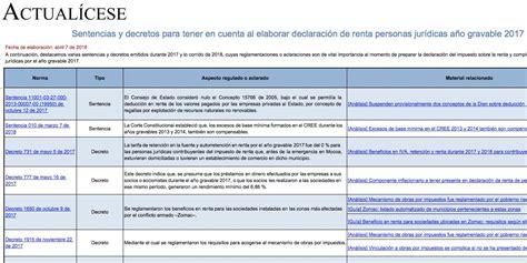 base de renta persona natural 2017 colombia excel modelos y formatos