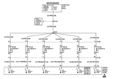 wiring diagram fuel avanza 28 images wiring diagrams