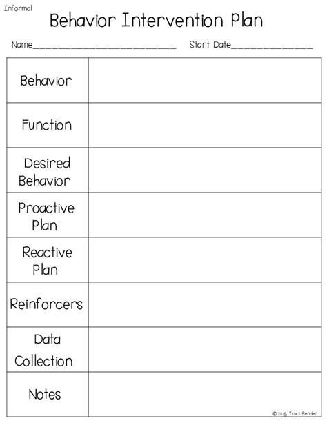 behavior intervention plan template student intervention plan pictures to pin on