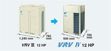Ac Vrv Iv vrv iv vrv commercial products viet company daikin