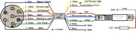 tow vehicle wiring diagram repair wiring scheme