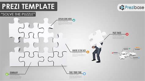 Business Prezi Templates Prezibase Free Prezi Templates For Business