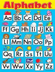 chart alphabet gr prek 1 t 38157