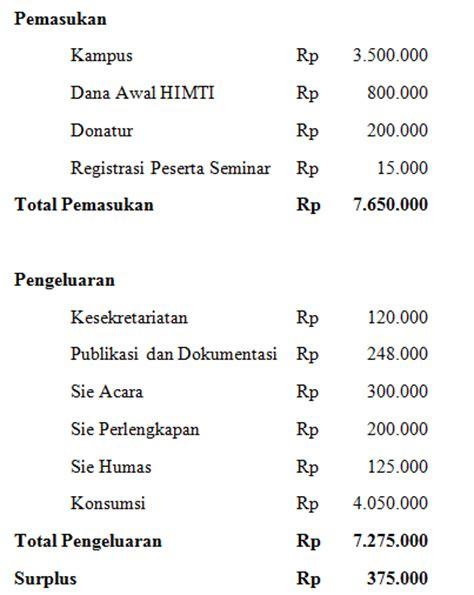 membuat proposal kegiatan sosial ilmu sosial dasar laporan keuangan kegiatan seminar