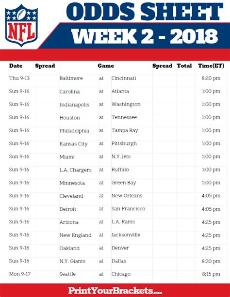 printable nfl schedule with odds printable nfl week 2 lines and odds sheet