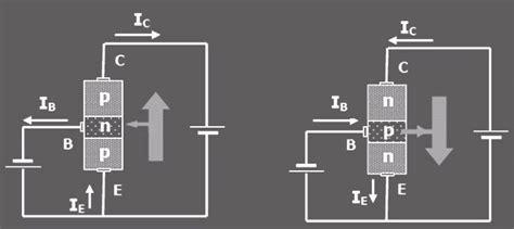 konfigurasi transistor darlington electronic rangkaian konfigurasi common emitter dan collector