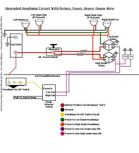mgb wiring harness mgb overdrive wiring elsavadorla