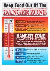 Kitchen Ladder by Food Safety Poster Keep Food Out Of The Danger Zone