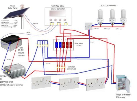 caravan electrics wiring diagram efcaviation