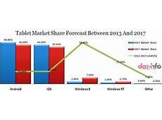 California Housing Market Forecast 2013