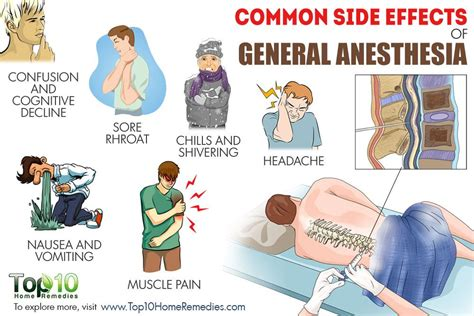 anesthesia side effects side effects of general anesthesia you must top 10 home remedies
