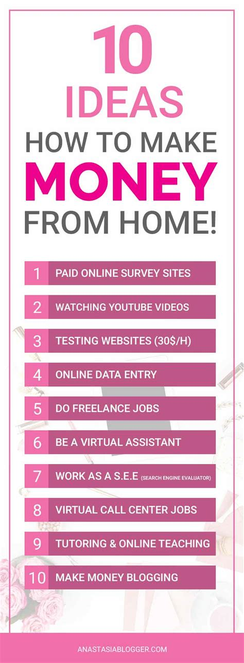 ways to make money from home fast 28 images 238 best