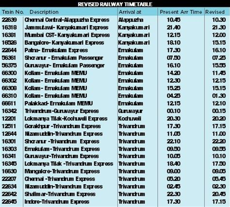 Mba Bangalore Time Table by Revised Railway Timetable From Today