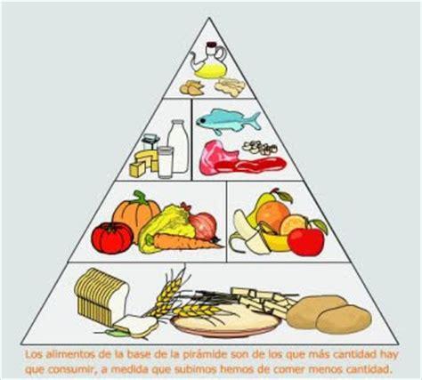 maqueta primer grado de los alimentos origen animal y vegetal manualidades escolares trivial alimenticio