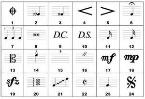 Names of music symbols and notes music note meanings related keywords